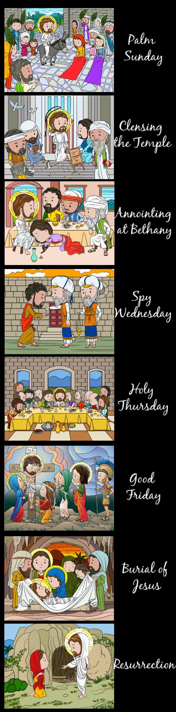holy week imaginative scripture activity